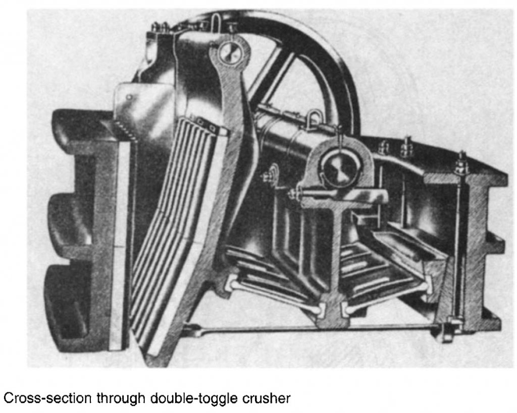 Cross-section through double-toggle crusher