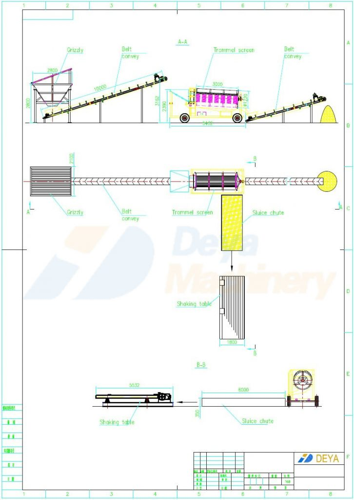 typical process diagram 2 of gold wash plant